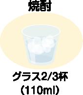1日の飲酒量の目安/焼酎・グラス2/3杯(110ml)