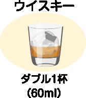 1日の飲酒量の目安/ウイスキー・ダブル1杯(60ml)