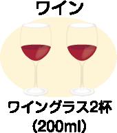 1日の飲酒量の目安/ワイン・ワイングラス2杯(200ml)