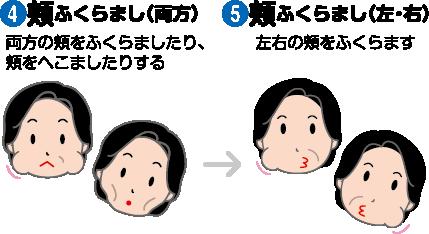 4.頬ふくらまし(両方)(両方の頬をふくらましたり、頬をへこましたりする) 5.頬ふくらまし(左右)(左右の頬をふくらます)